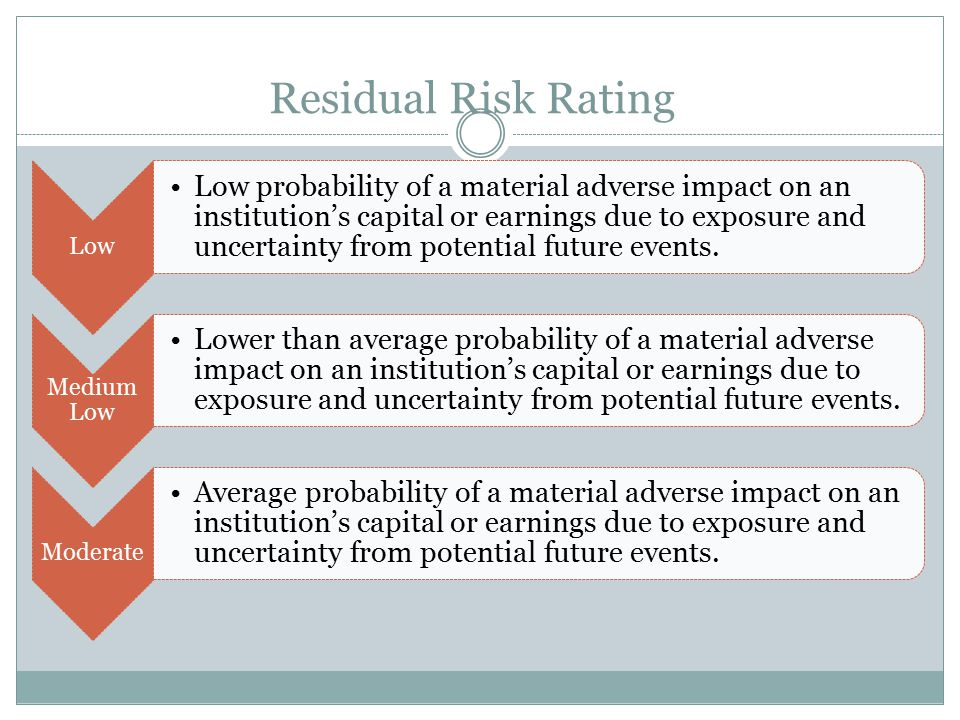 Residual Risk Rating Low.