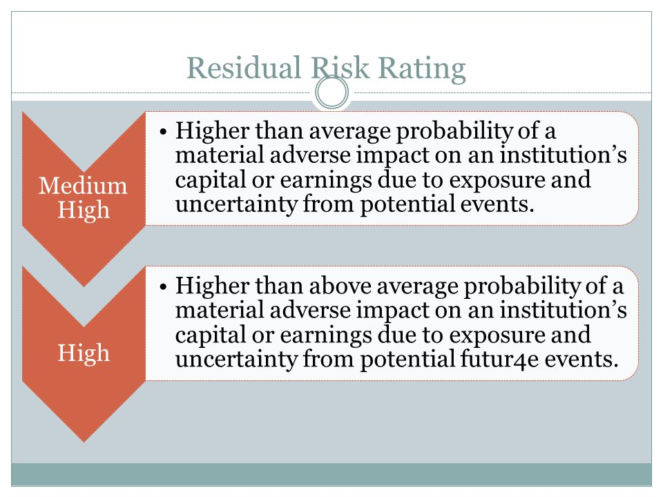 Residual Risk Rating Medium High.