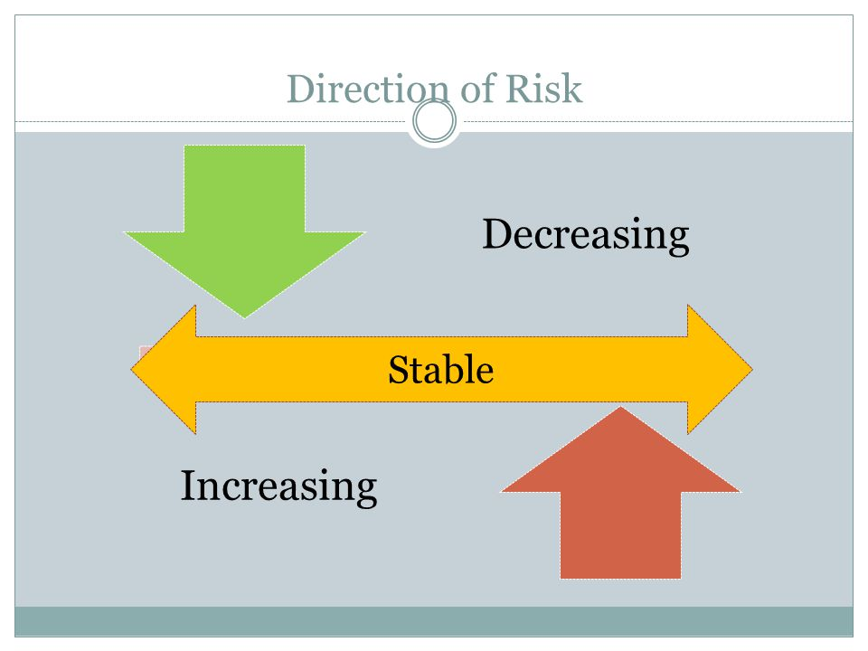 Direction of Risk Decreasing Increasing Stable
