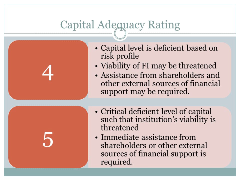 Capital Adequacy Rating