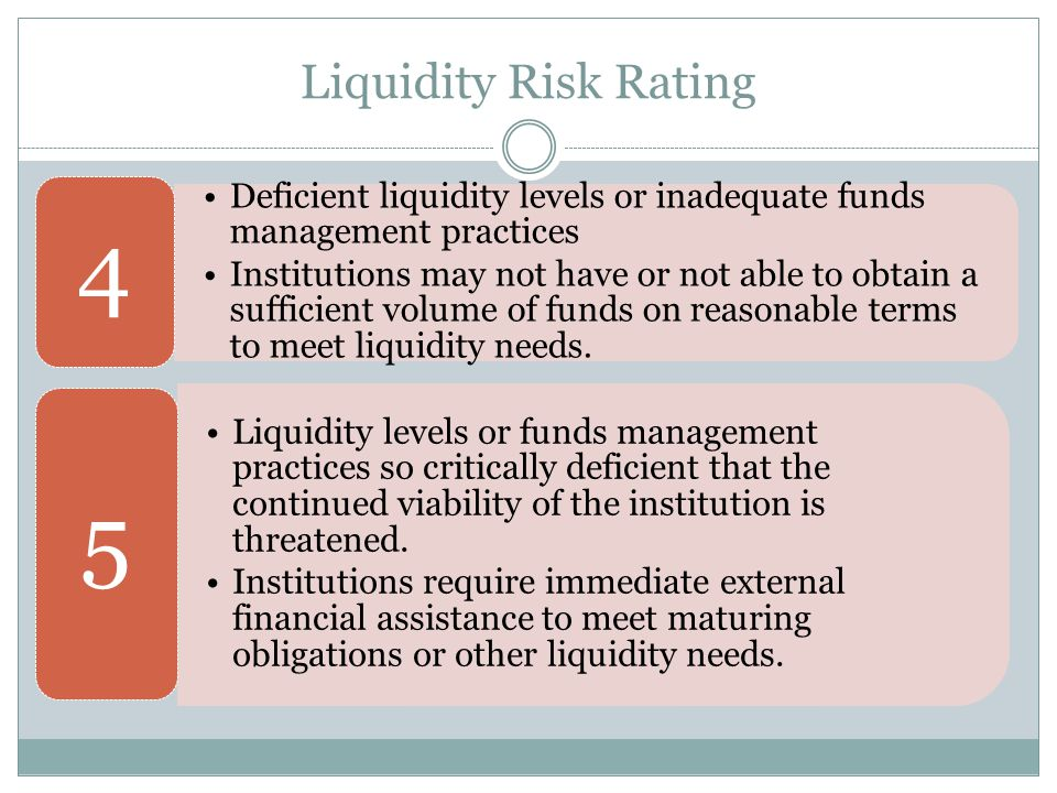 Liquidity Risk Rating Deficient liquidity levels or inadequate funds management practices.
