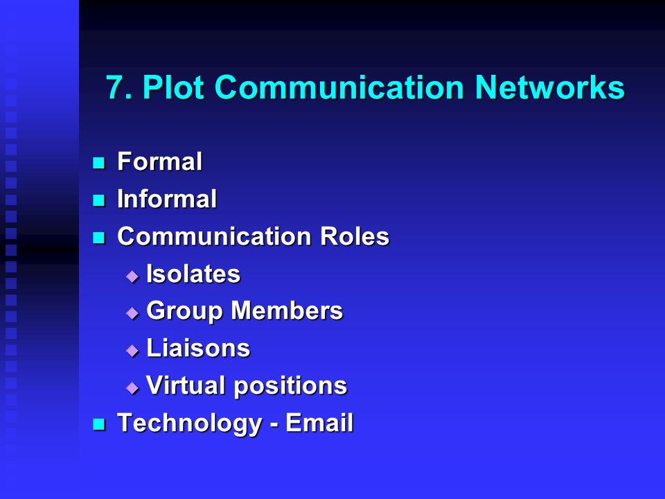 7. Plot Communication Networks