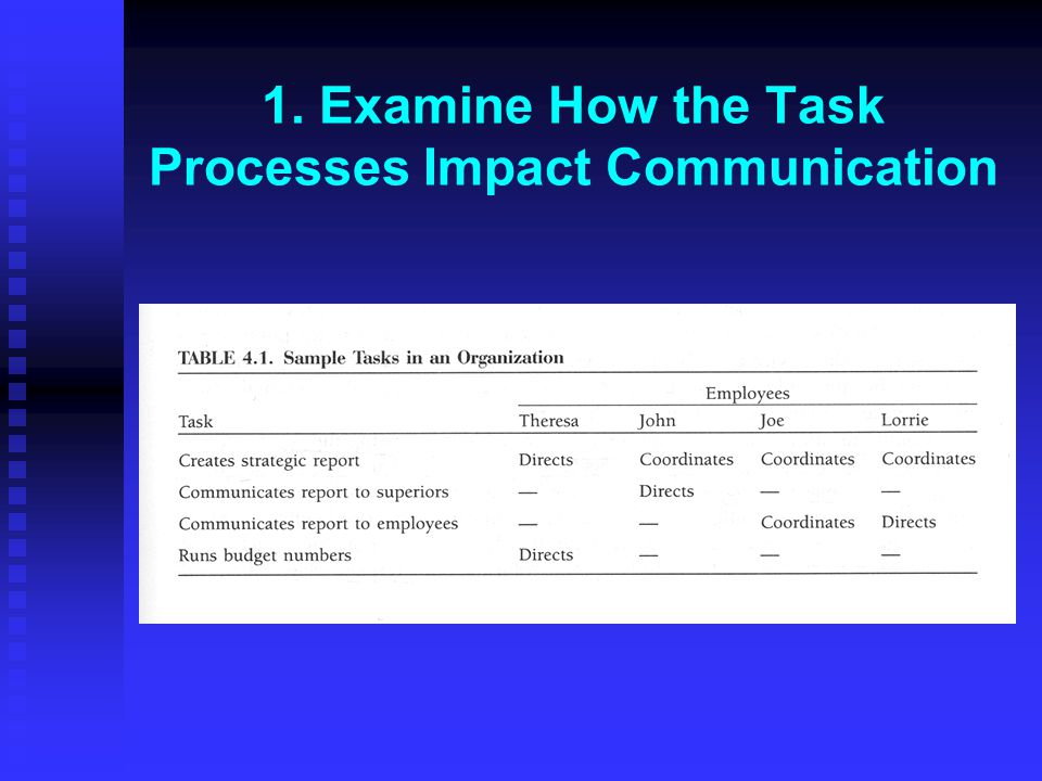 1. Examine How the Task Processes Impact Communication