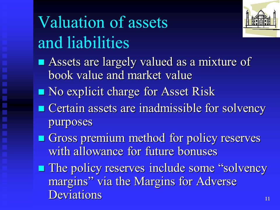 Valuation of assets and liabilities