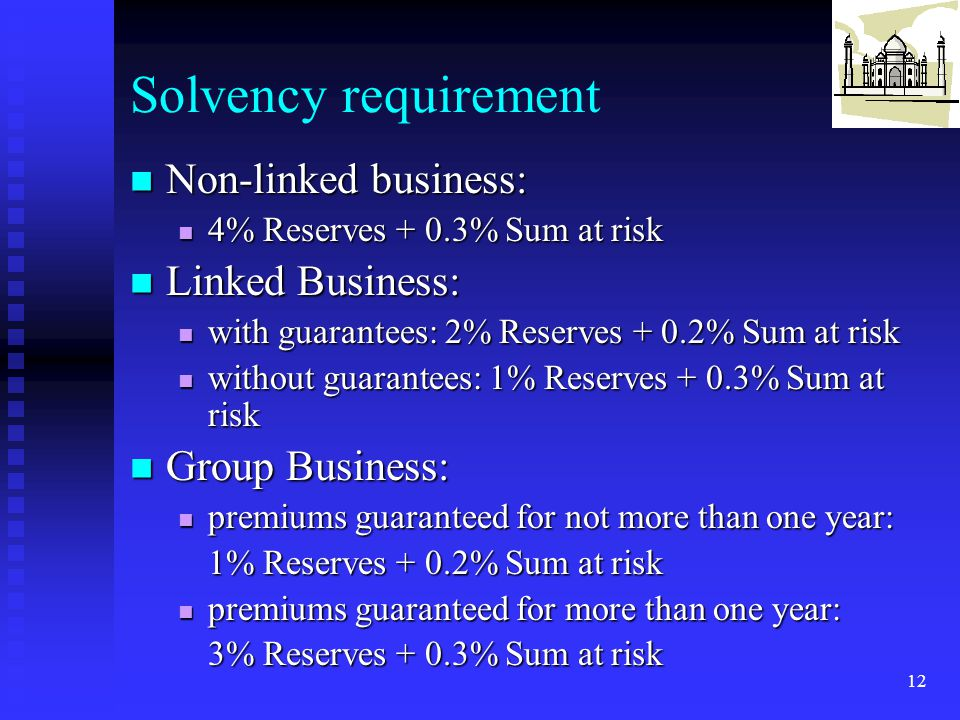 Solvency requirement Non-linked business: Linked Business: