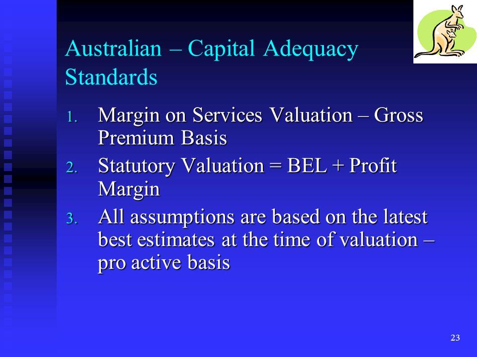 Australian – Capital Adequacy Standards
