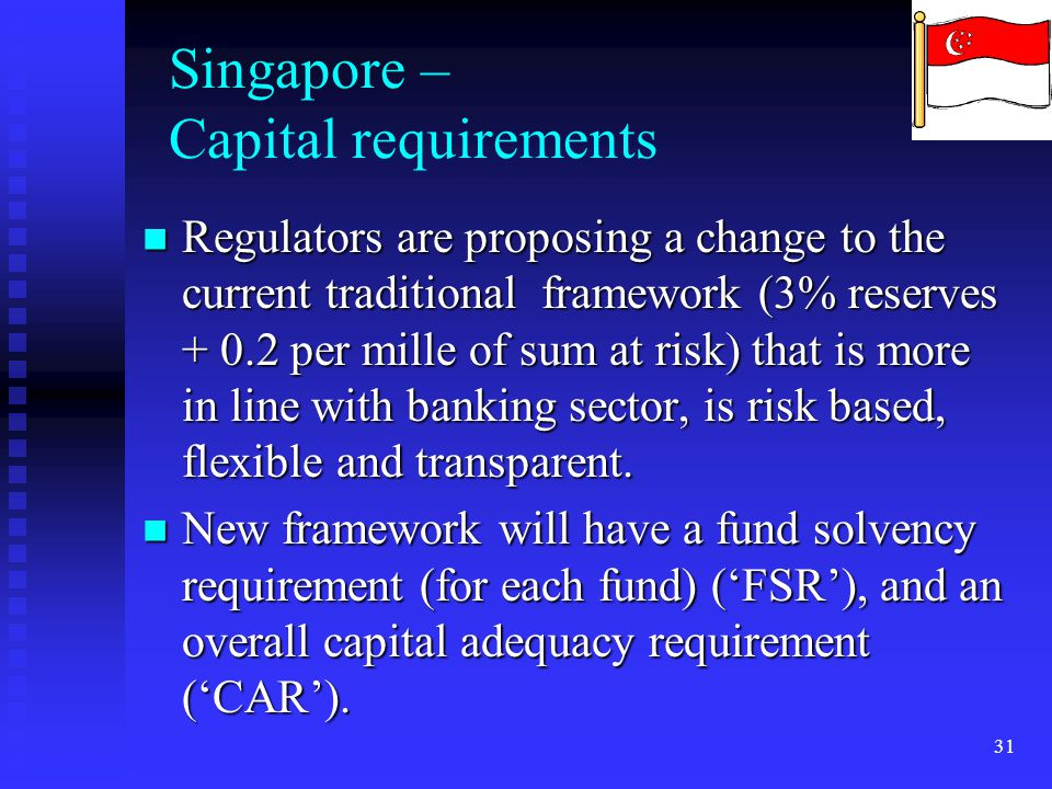 Singapore – Capital requirements