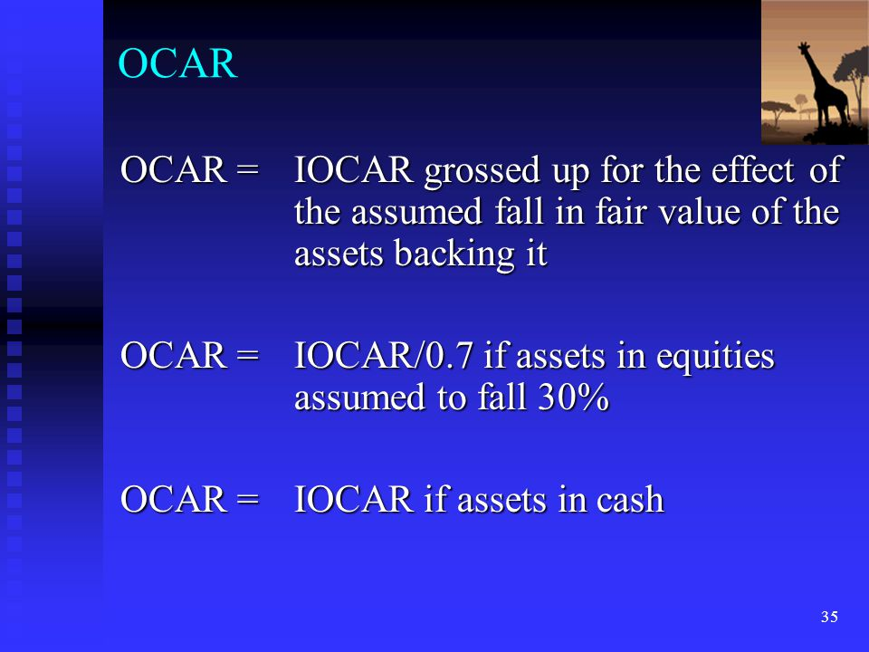 OCAR OCAR = IOCAR grossed up for the effect of the assumed fall in fair value of the assets backing it.