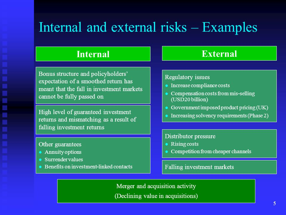 Internal and external risks – Examples