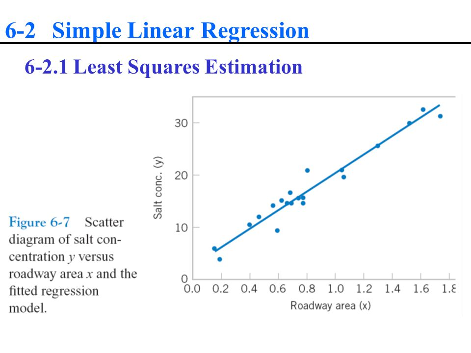 6-2 Simple Linear Regression