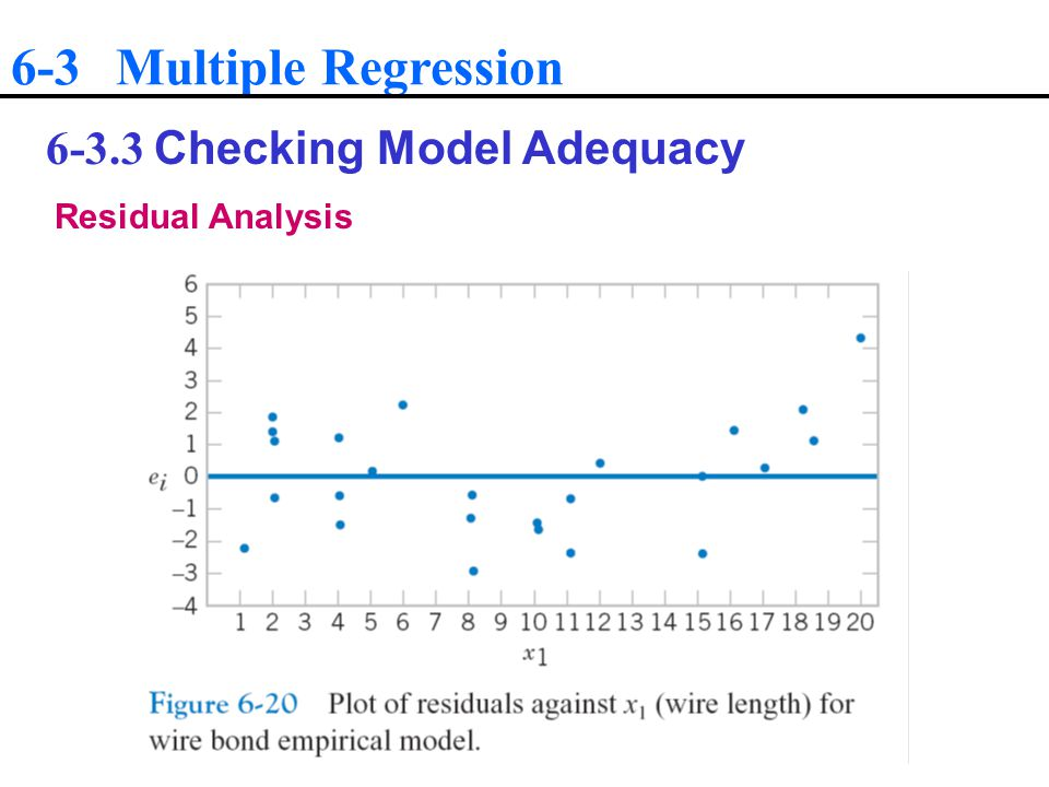 6-3 Multiple Regression 6-3.3 Checking Model Adequacy