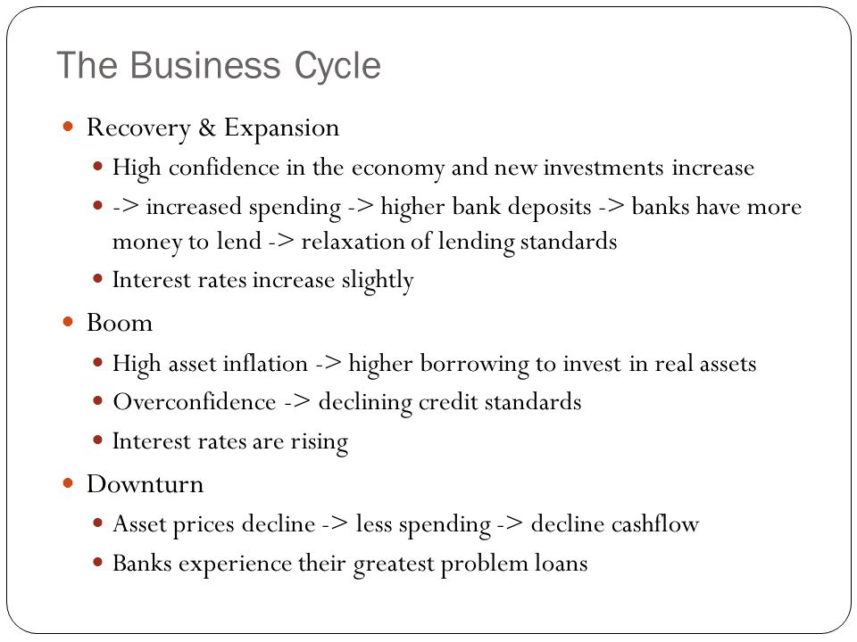 The Business Cycle Recovery & Expansion Boom Downturn