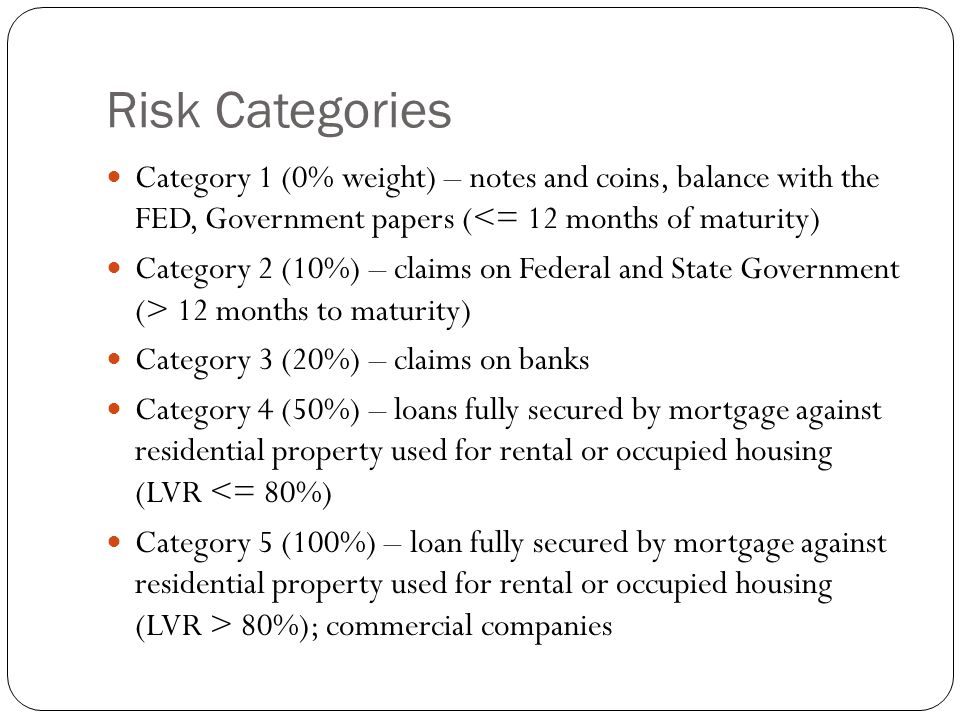 Risk Categories Category 1 (0% weight) – notes and coins, balance with the FED, Government papers (<= 12 months of maturity)