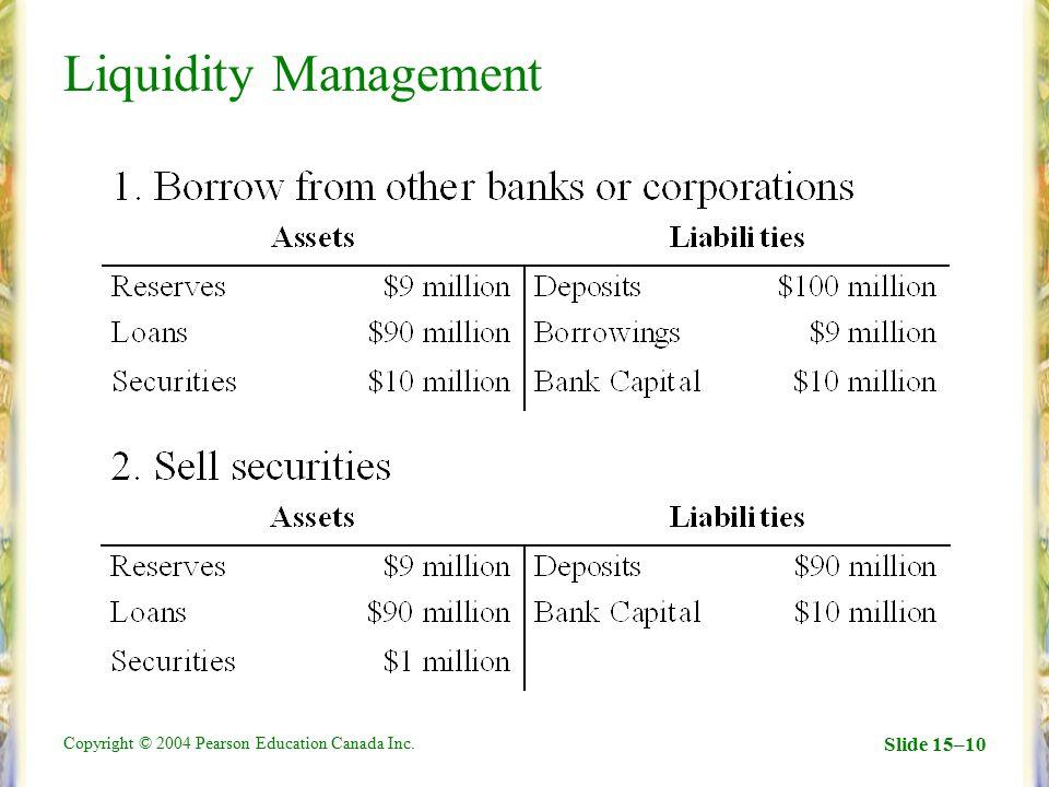 Liquidity Management Copyright © 2004 Pearson Education Canada Inc.