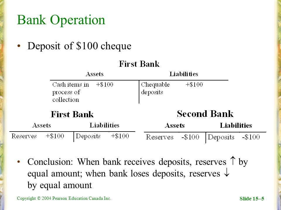 Bank Operation Deposit of $100 cheque
