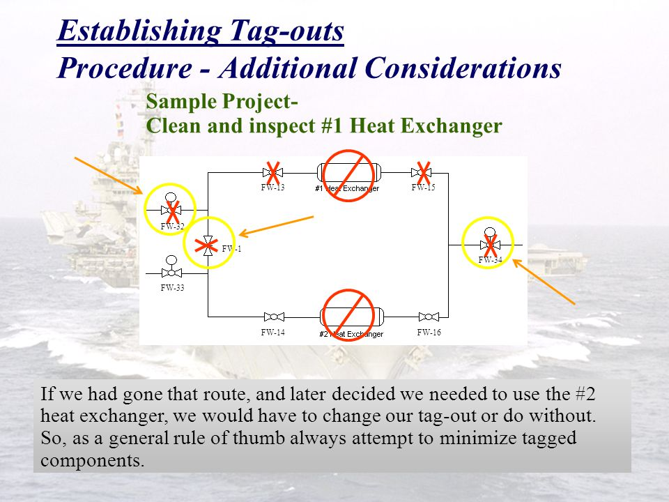 Establishing Tag-outs Procedure - Additional Considerations