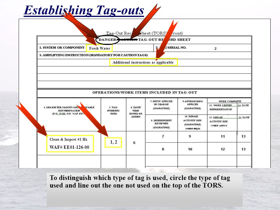 Establishing Tag-outs