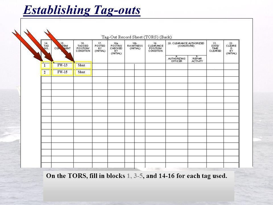 Establishing Tag-outs