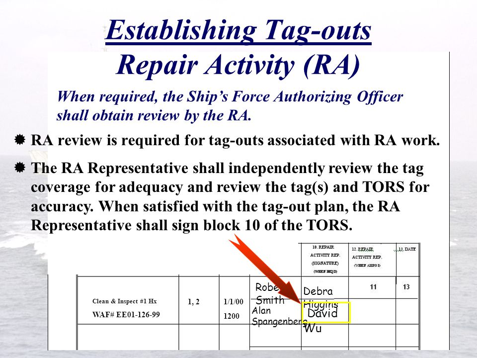 Establishing Tag-outs Repair Activity (RA)