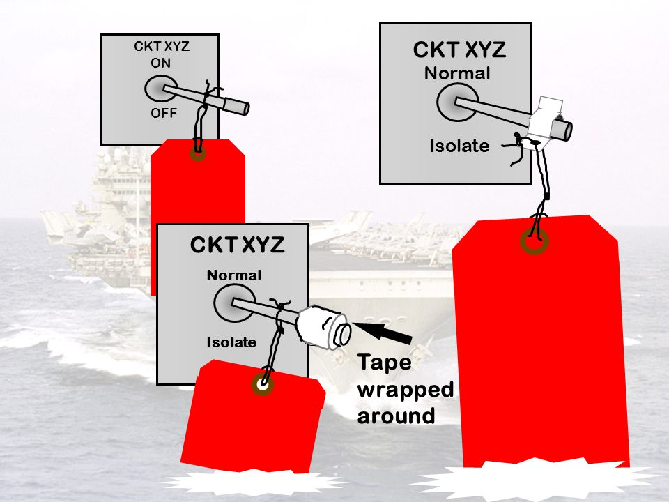 CKT XYZ CKT XYZ Tape wrapped around Normal Isolate Normal Isolate