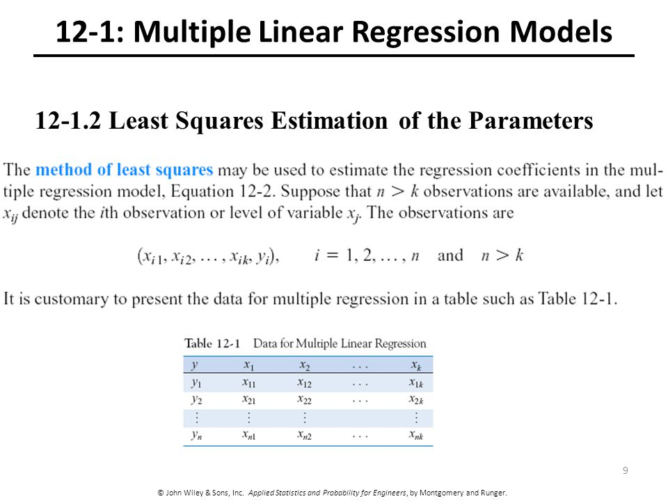 linear models in statistics pdf