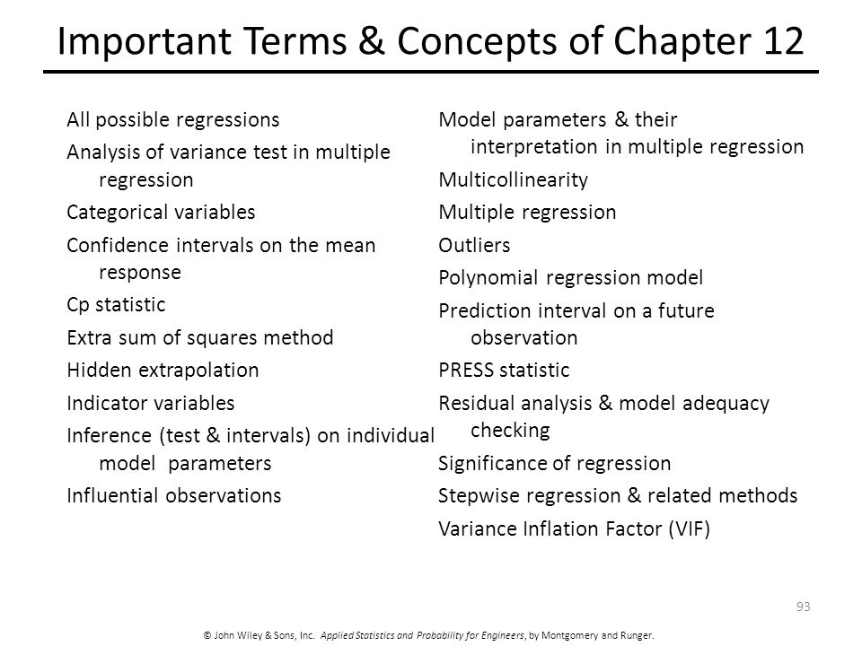 Important Terms & Concepts of Chapter 12