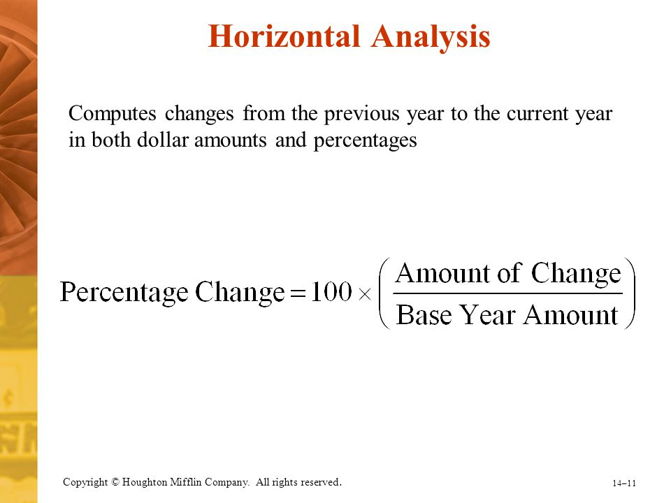 Horizontal Analysis Computes changes from the previous year to the current year in both dollar amounts and percentages.