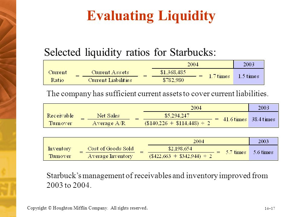 Evaluating Liquidity Selected liquidity ratios for Starbucks: