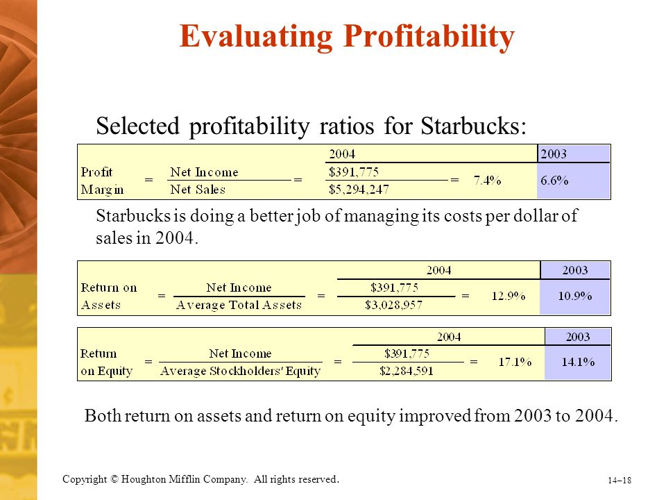 Evaluating Profitability
