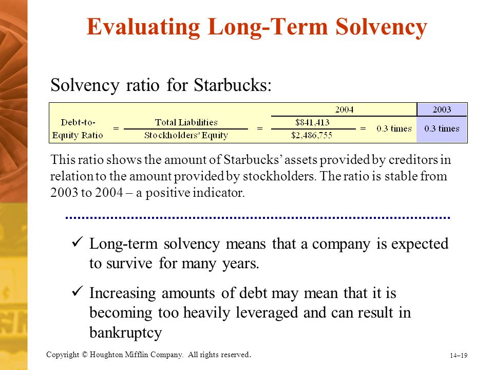 Evaluating Long-Term Solvency