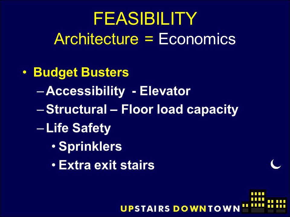 FEASIBILITY Architecture = Economics