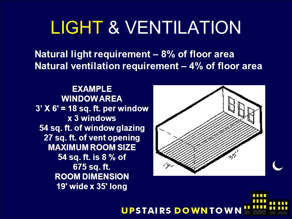 LIGHT & VENTILATION Natural light requirement – 8% of floor area