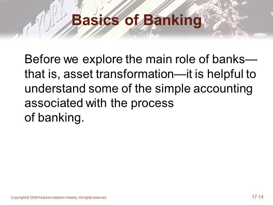 Basics of Banking
