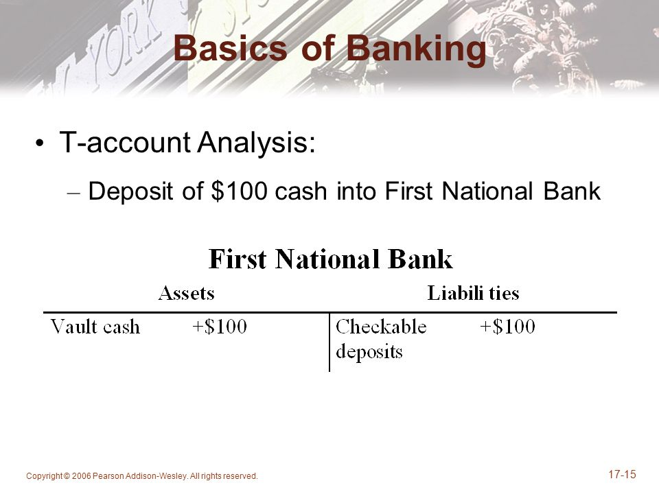 Basics of Banking T-account Analysis: