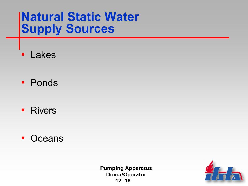 Adequacy of Natural Static Water Supply Source