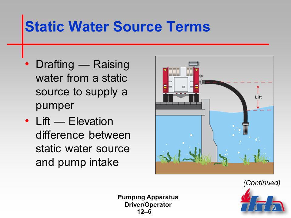Static Water Source Terms