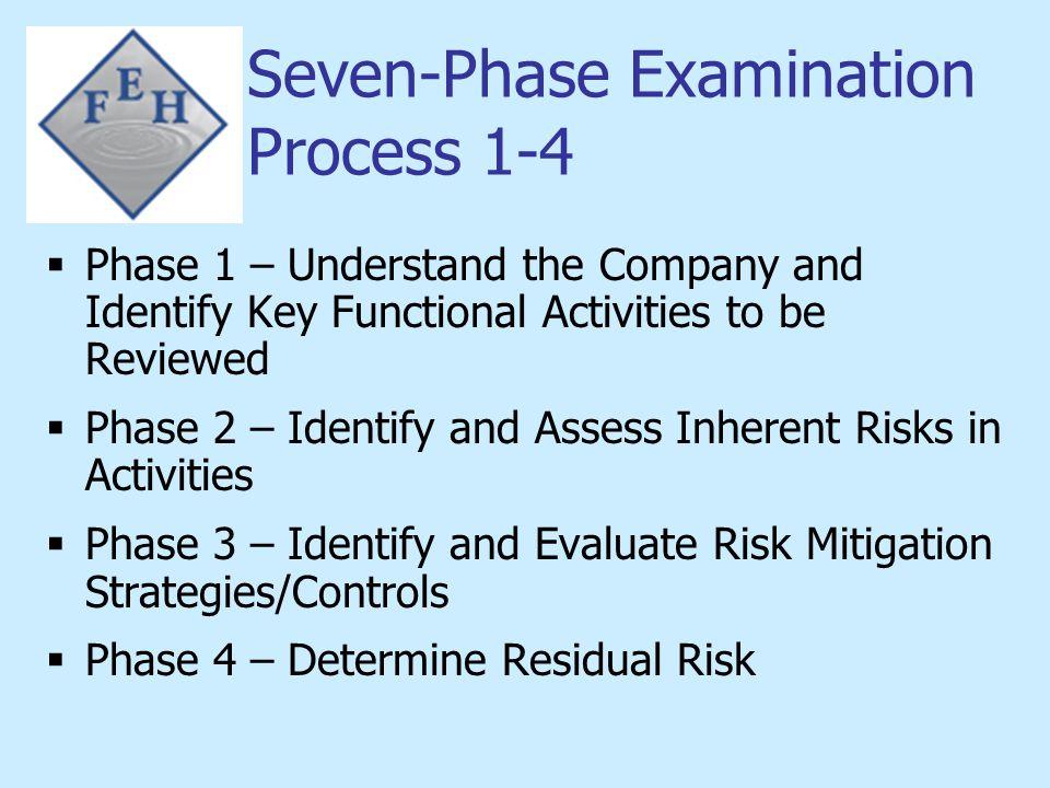 Seven-Phase Examination Process 1-4