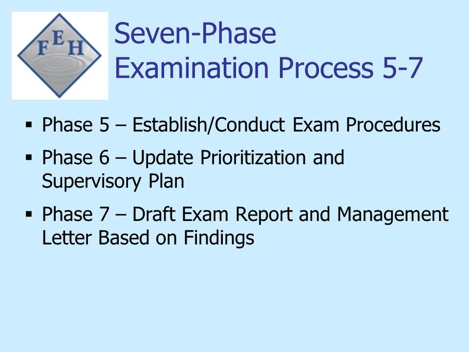 Seven-Phase Examination Process 5-7