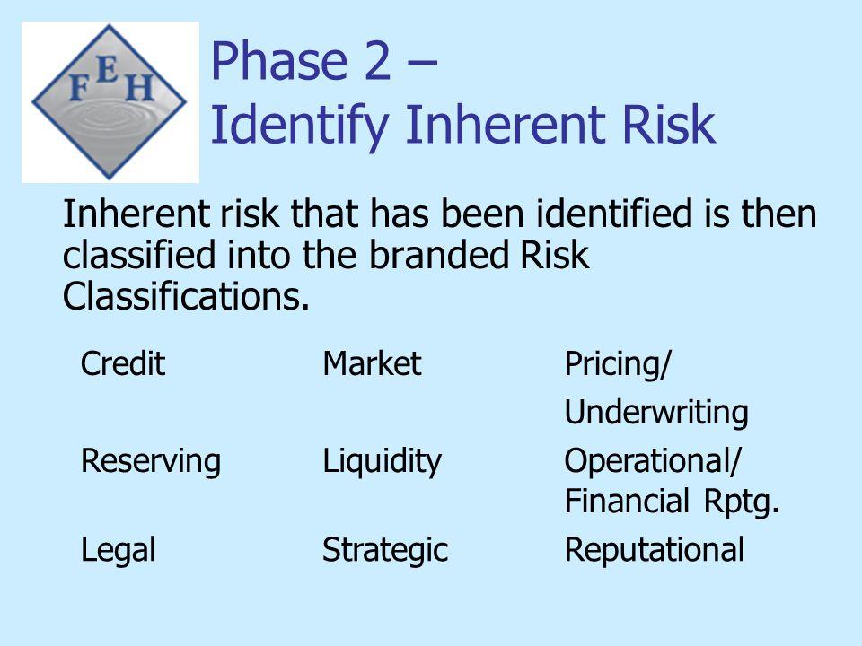Phase 2 – Identify Inherent Risk