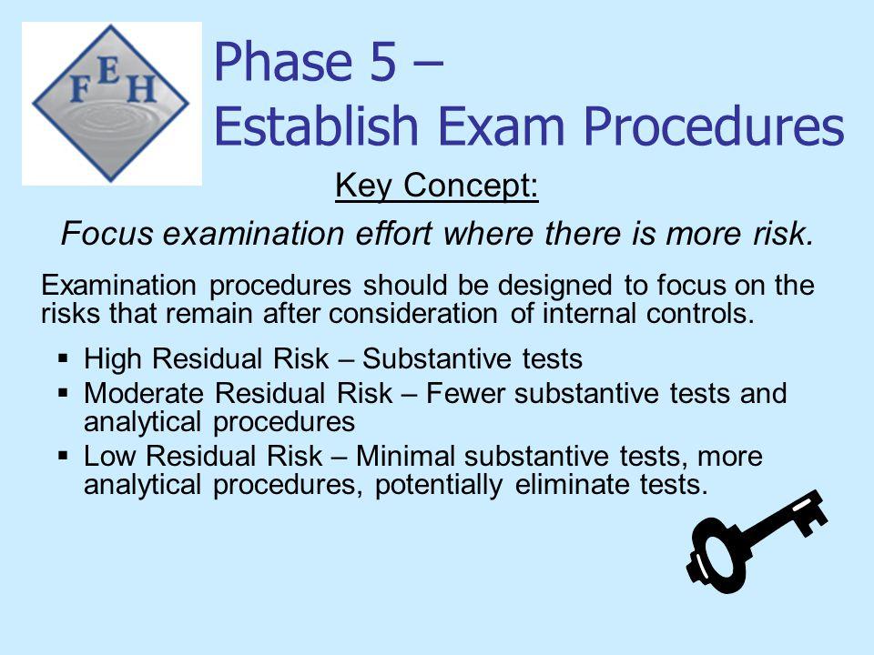 Phase 5 – Establish Exam Procedures