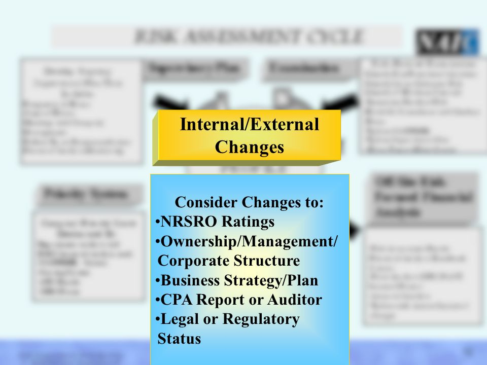 Internal/External Changes