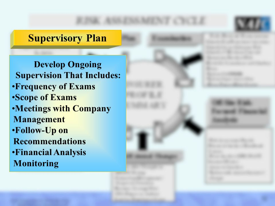 Develop Ongoing Supervision That Includes: