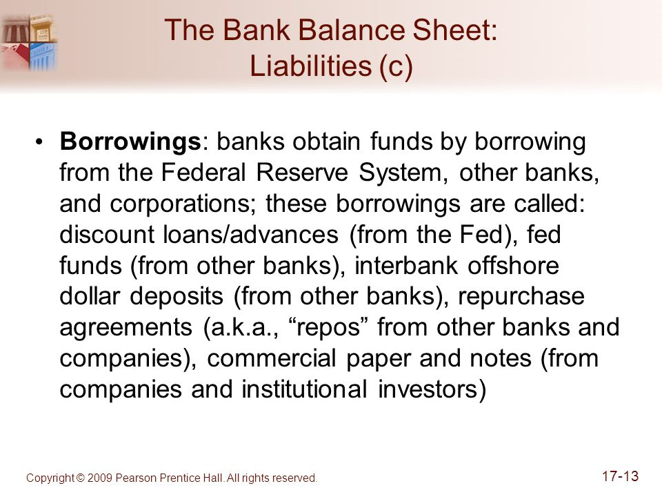 The Bank Balance Sheet: Liabilities (c)