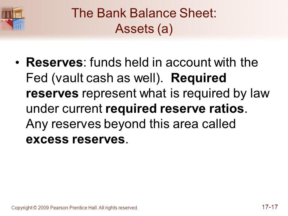 The Bank Balance Sheet: Assets (a)