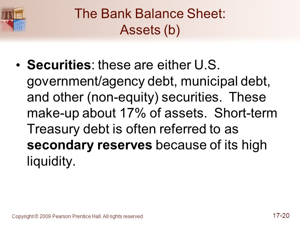 The Bank Balance Sheet: Assets (b)