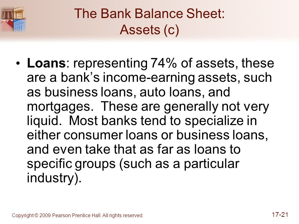 The Bank Balance Sheet: Assets (c)