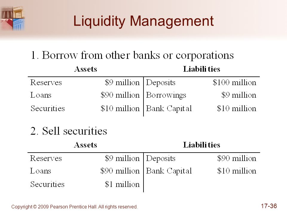 Liquidity Management Copyright © 2009 Pearson Prentice Hall. All rights reserved.
