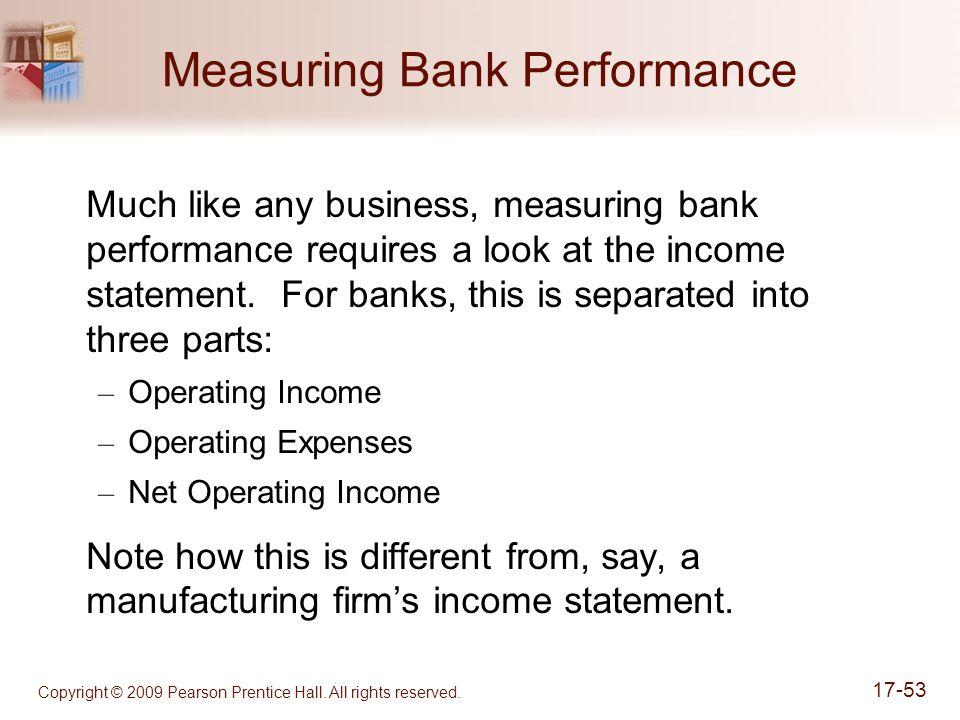 Measuring Bank Performance