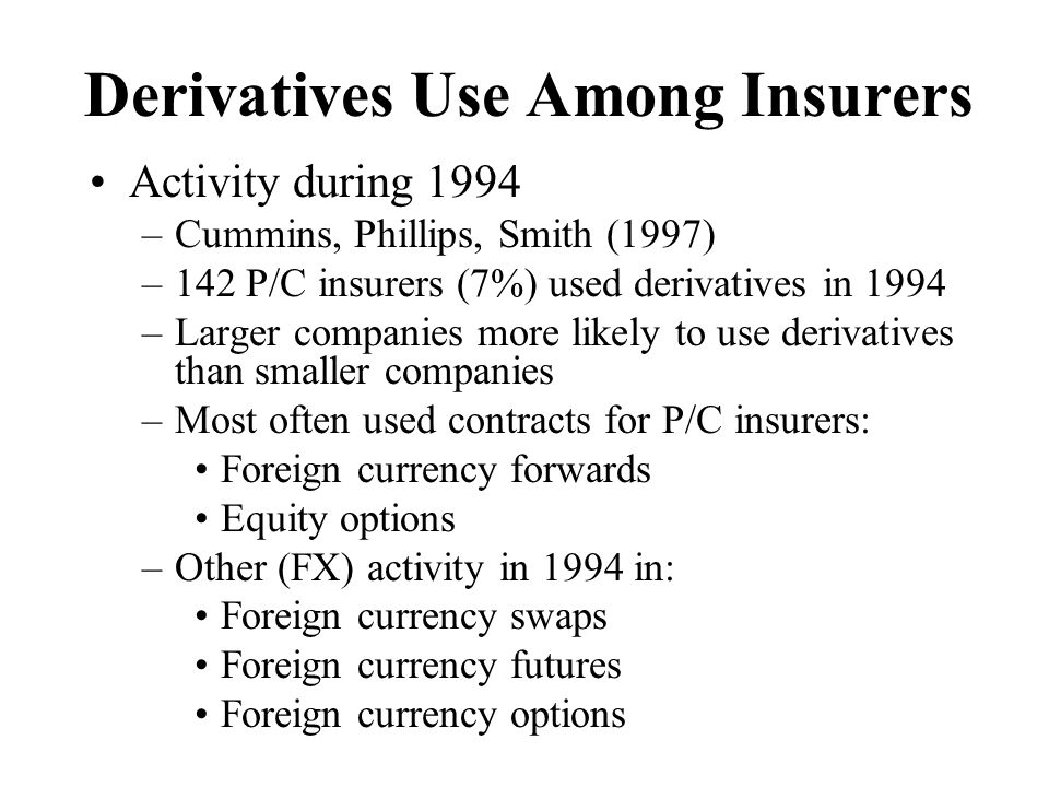 Derivatives Use Among Insurers