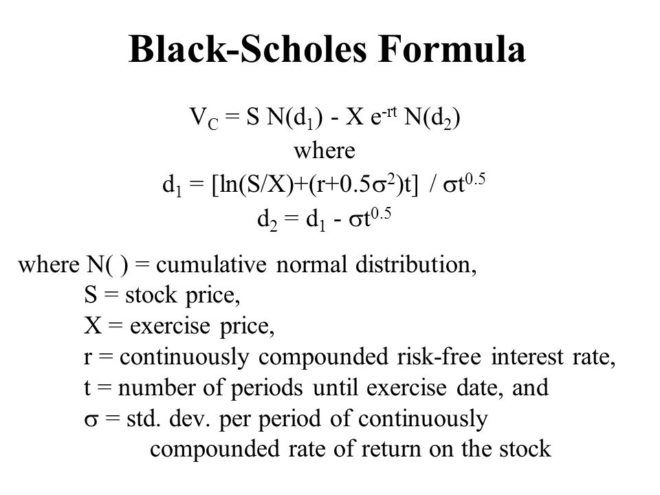 Stock options risk free rate
